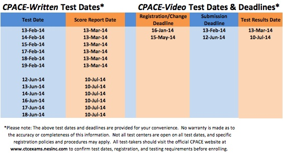 CPACE: Test Prep & Study Guide - Practice Test Questions ...